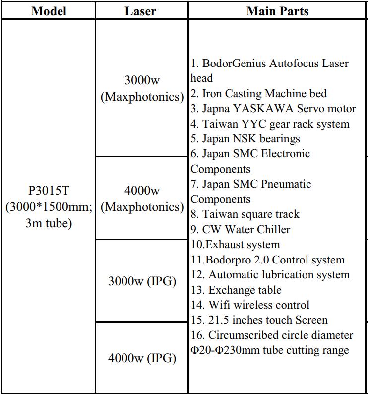 Image - P3015T Laser
