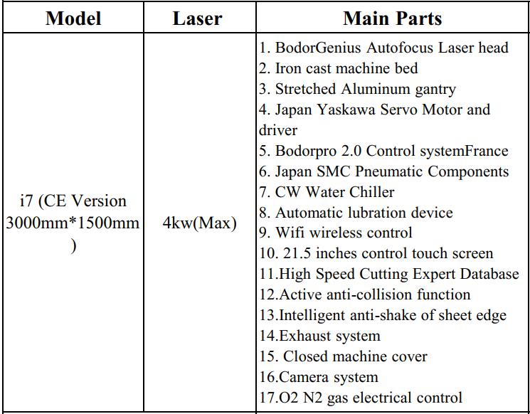 Image - I7 laser